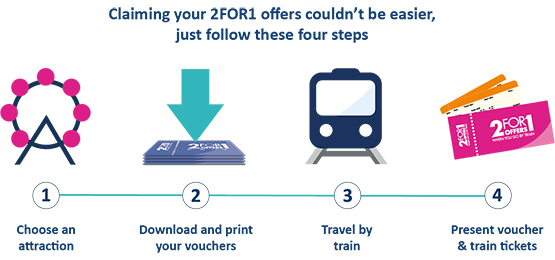 get 2for1 entry to over 150 top london attractions restaurants theatres exhibitions and more when you travel by train to the capital